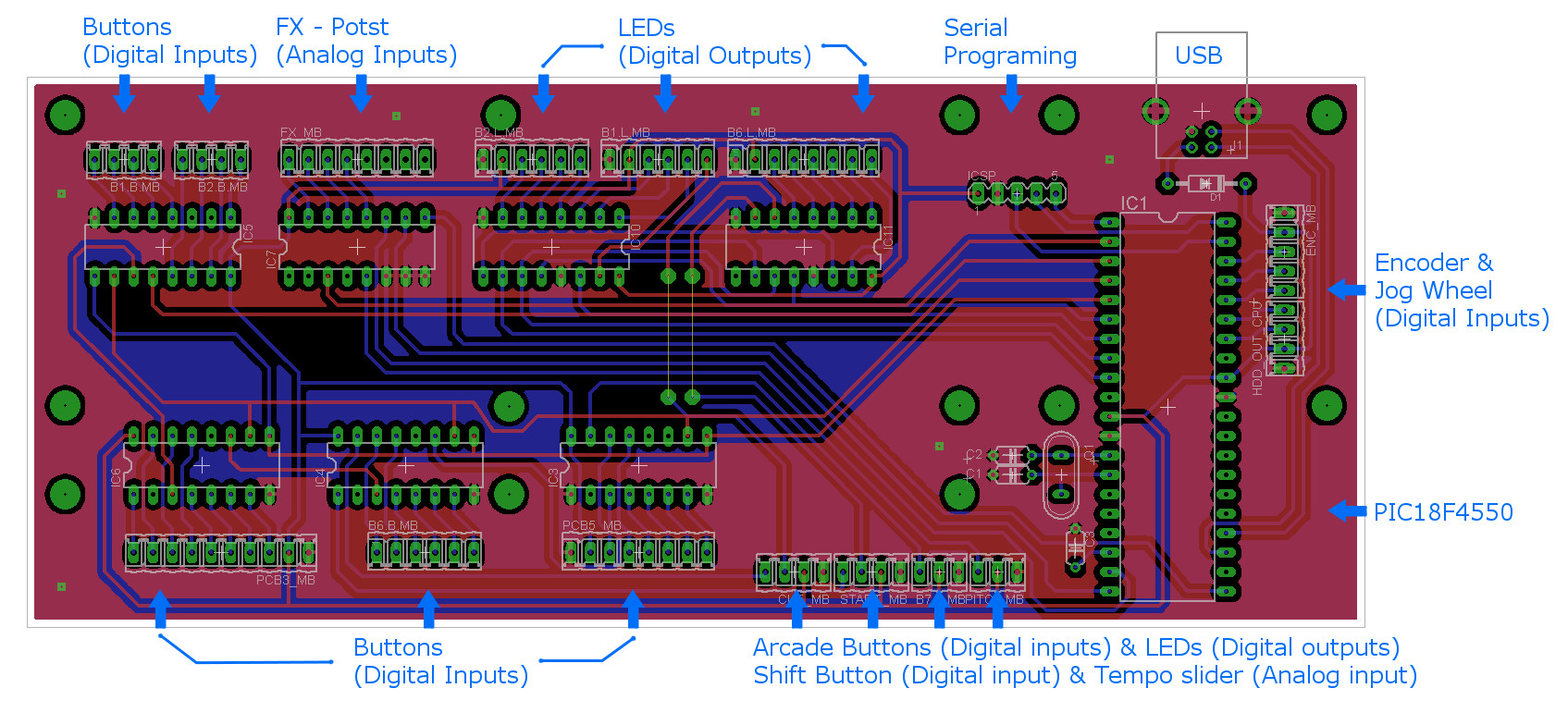 DIY MIDI DJ Deck controller - Main board PCB view with description of particular input / output connectors
